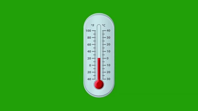 绿幕视频素材温度计